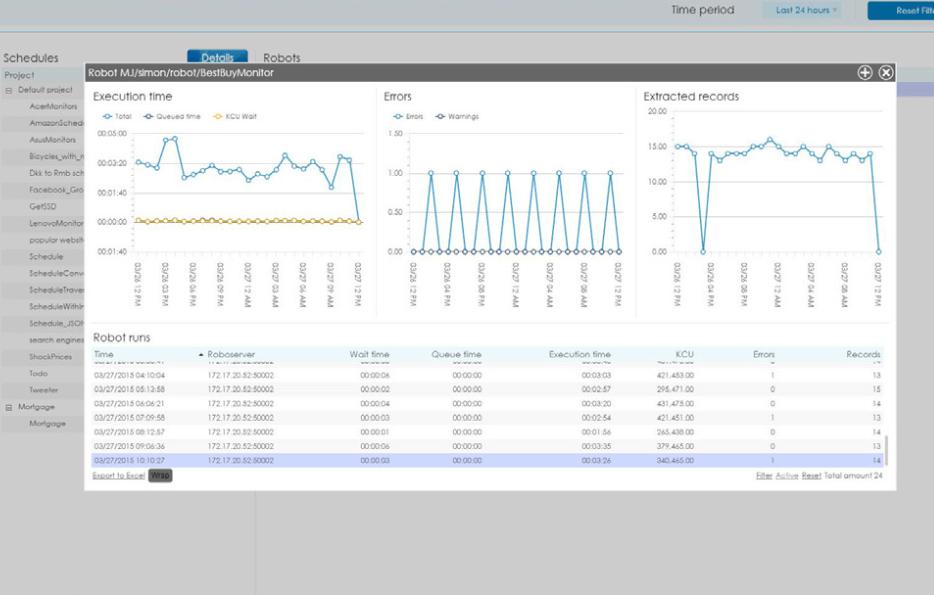 KOFAX analytics dashboard