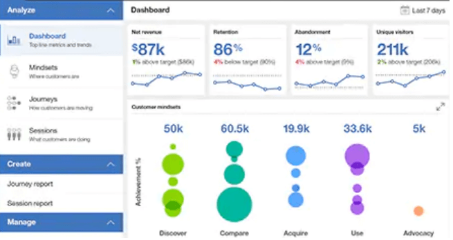 IBM Tealeaf customer experience software dashboard