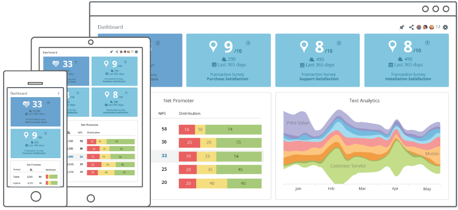 sat metrix customer experience management software dashboard