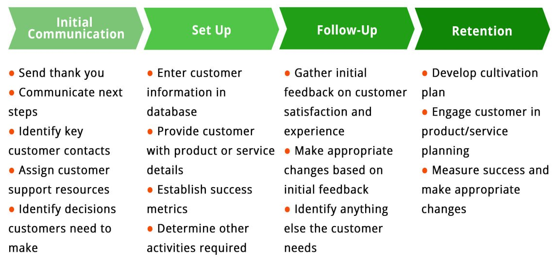 Customer Experience Software Your Essential Guide Tallyfy