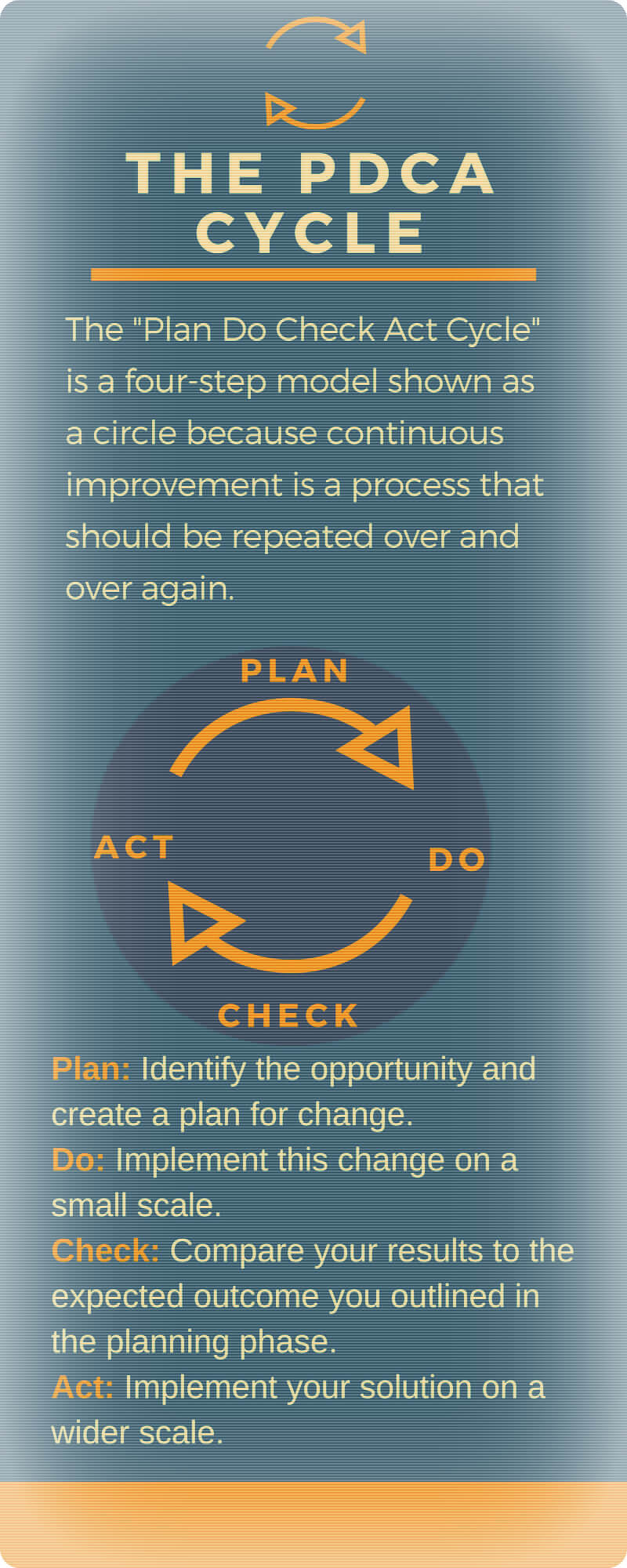 why continuous improvement is important to an organization pdf