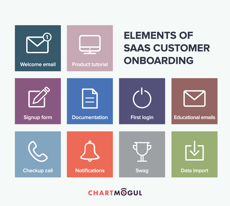Definition What Is Customer Onboarding Tallyfy