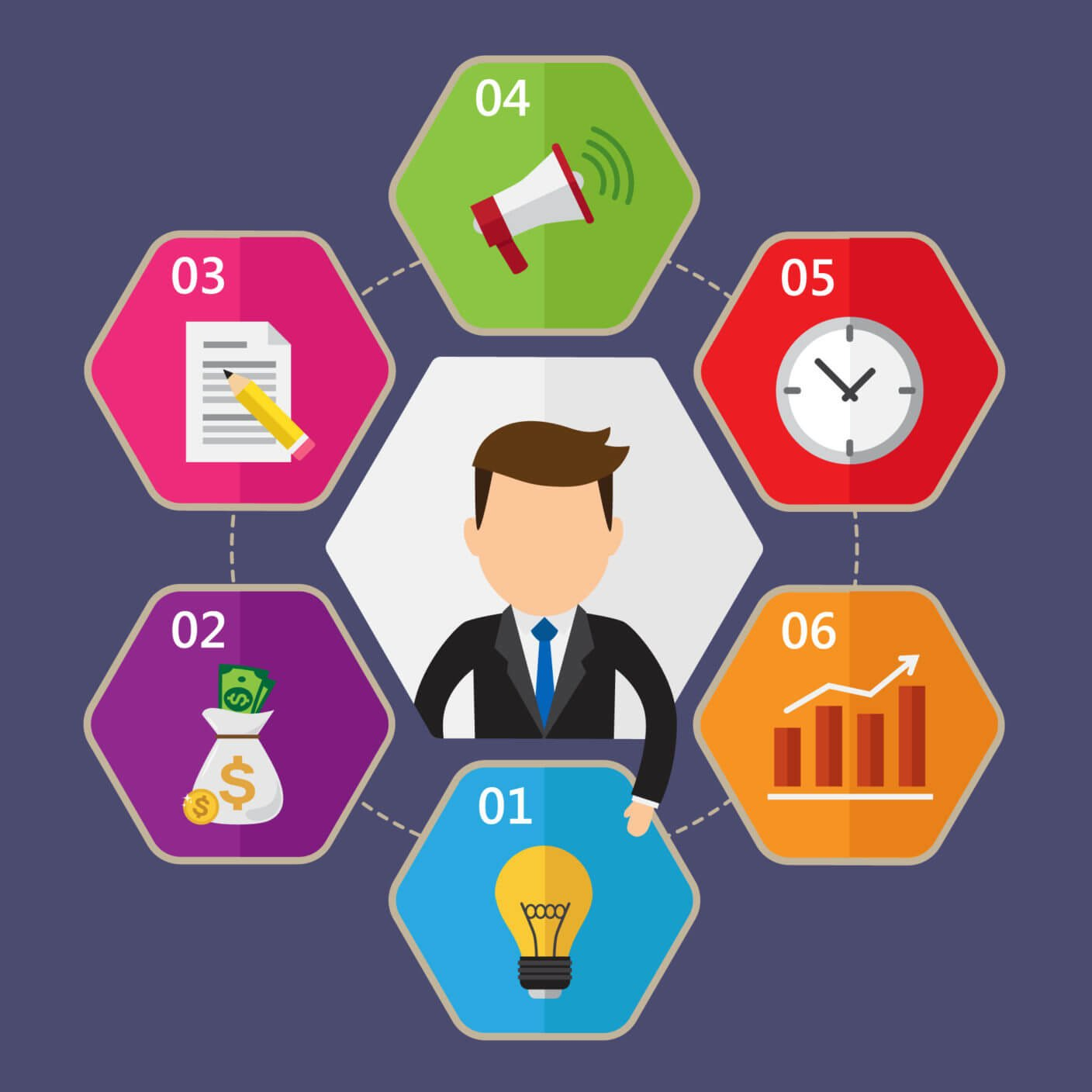 Lean VS Six Sigma: What's the Differences & Benefits of Each