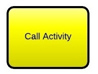 call activity bpmn