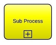 sub process bpmn