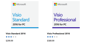 Visio pricing