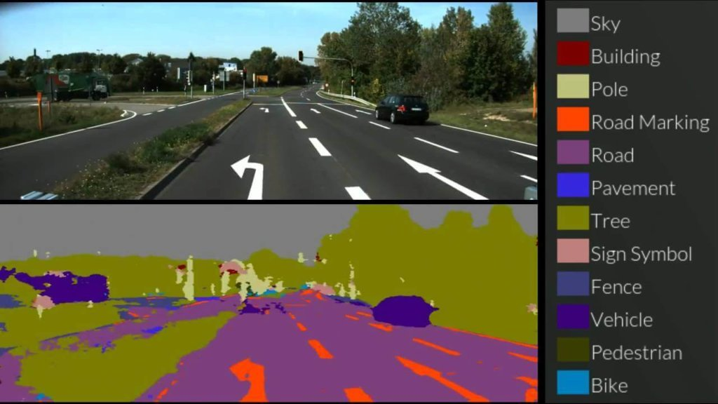 deep learning self driving car environment visual
