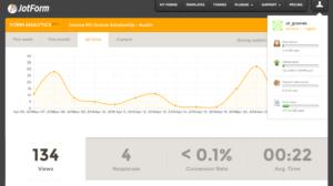 jotform analytics screenshot