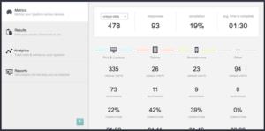 typeform analytics screenshot