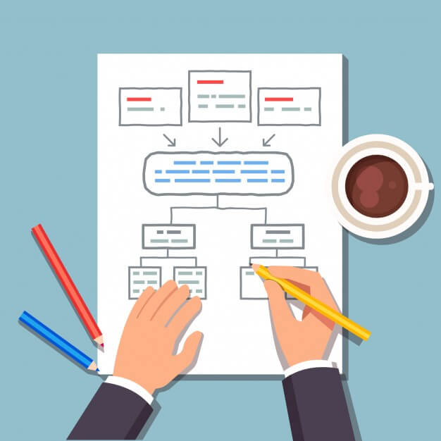 Business Process Design (BPD): What It Is And How It Works