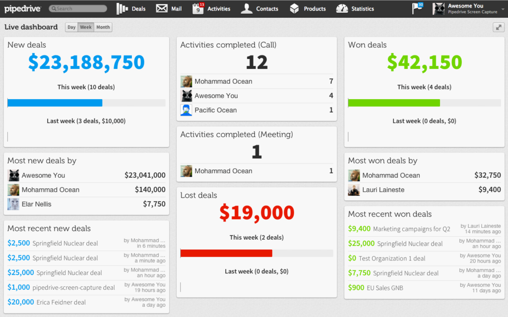 Pipedrive Vs Salesforce Best Crm To Manage Your Sales