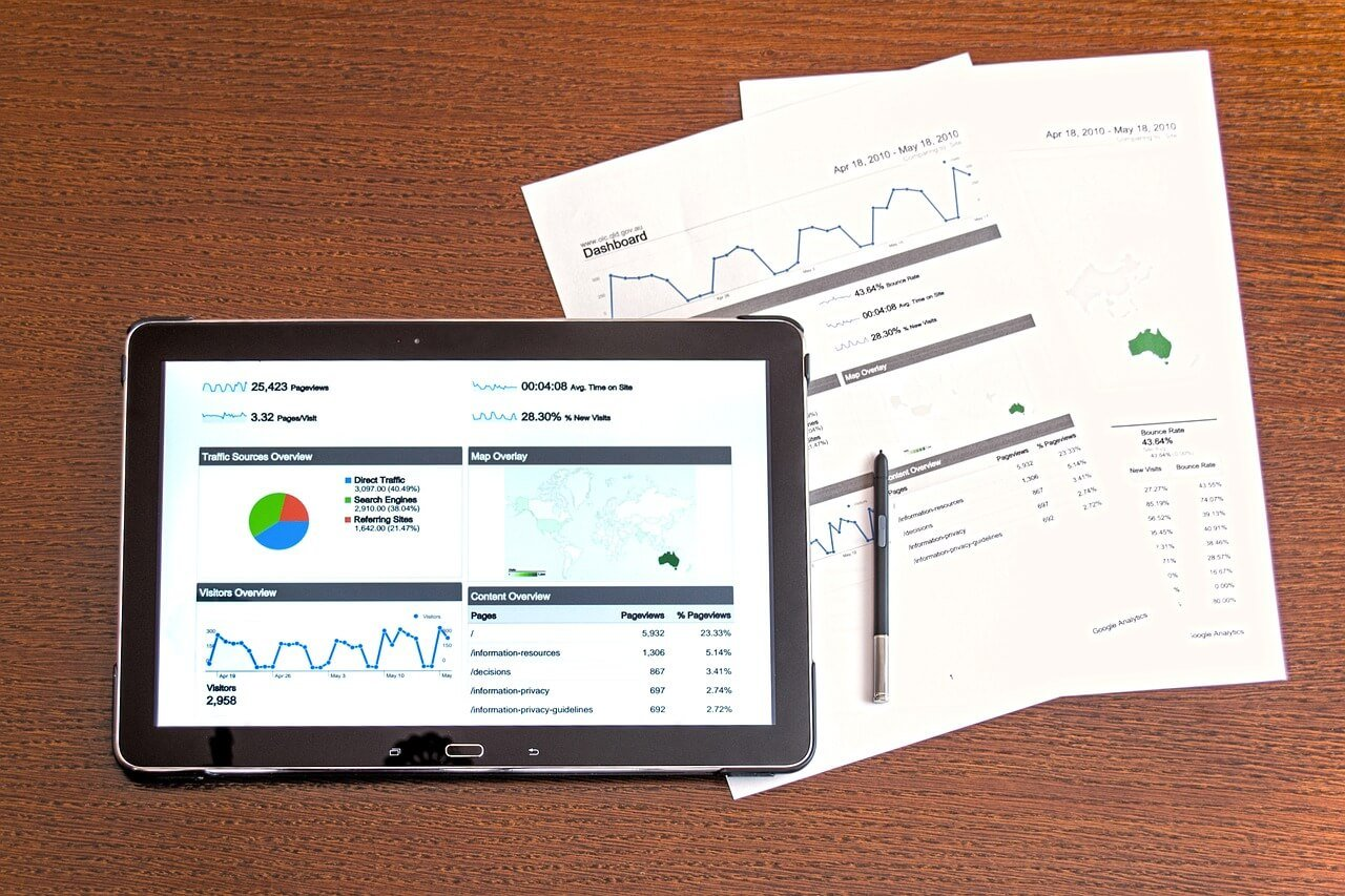 tablet document business process analysis