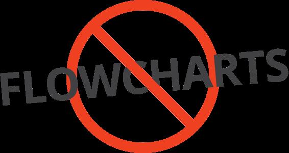 No flowcharts