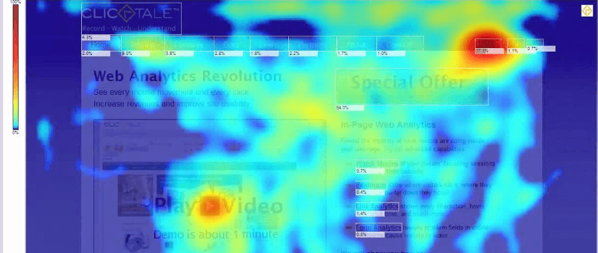 clicktale heatmap
