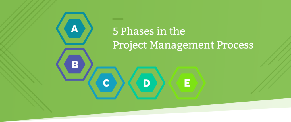 project management process header