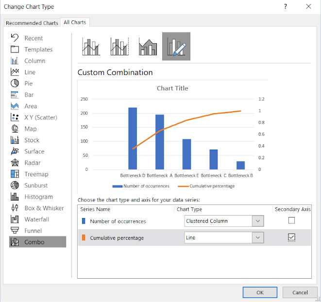 Pareto Chart Diagram dialog box