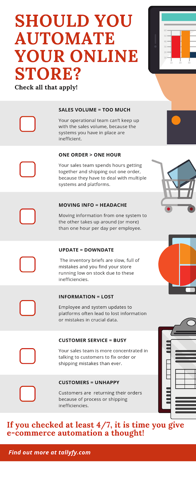 ecommerce automation checklist - should you automate your ecommerce store