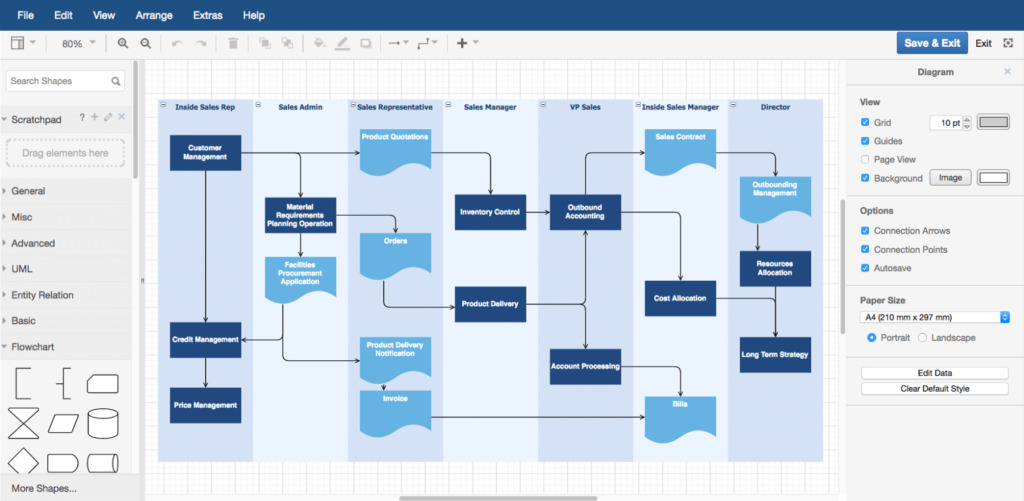 Process Mapping Tools  U2013 Complete List  5  Tools
